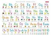 Fragenbär-Mini-Lernposter: Mein Grundschrift ABC - Buchstaben und Laute, S 45 x 32 cm