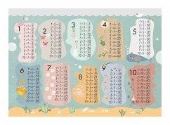 Einmaleins Lernen: Poster-Tabelle / Lern-Tafel