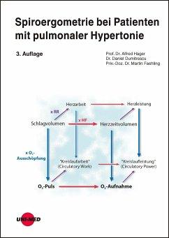 Spiroergometrie bei Patienten mit pulmonaler Hypertonie - Hager, Alfred;Dumitrescu, Daniel;Faehling, Martin