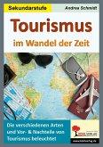 Tourismus im Wandel der Zeit (eBook, PDF)
