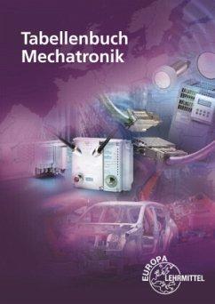 Tabellenbuch Mechatronik - Dahlhoff, Heinrich;Fritsche, Hartmut;Häberle, Gregor