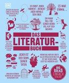 Big Ideas. Das Literatur-Buch (eBook, ePUB)