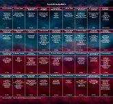 """Lenormand 9x4 Legeschablone Persönlichkeits-Matrix als Zubehör zum Buch """"Die Deutung der Persönlichkeits-Matrix mit Lenormandkarten"""""""