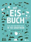 Das Eisbuch (eBook, PDF)