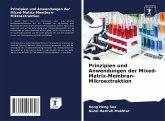 Prinzipien und Anwendungen der Mixed-Matrix-Membran-Mikroextraktion
