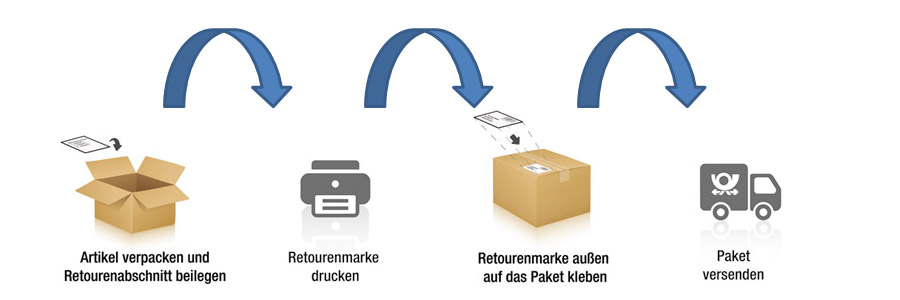 retoure_info.jpg