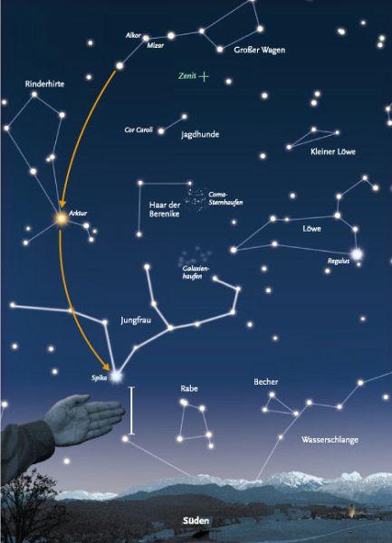 Sterne Erkennen