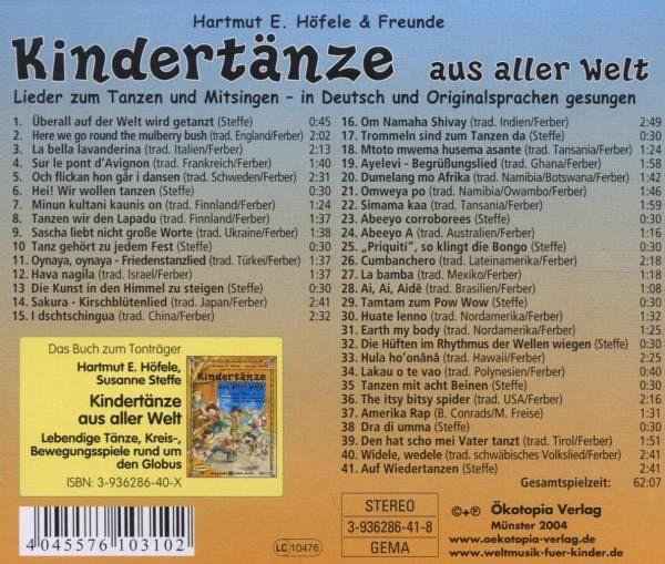 FKK-Magazine aus aller Welt - Michael's FKK-Seiten - HD Wallpapers