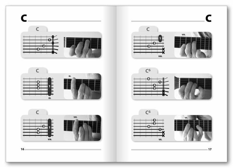 Gitarren-Grifftabelle für Linkshänder von Jeromy Bessler; Norbert ...