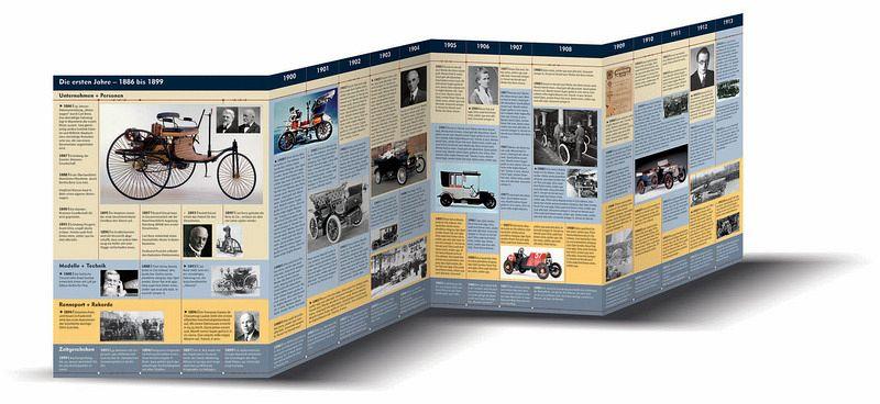 adac zeittafel automobilgeschichte von christian sch n. Black Bedroom Furniture Sets. Home Design Ideas