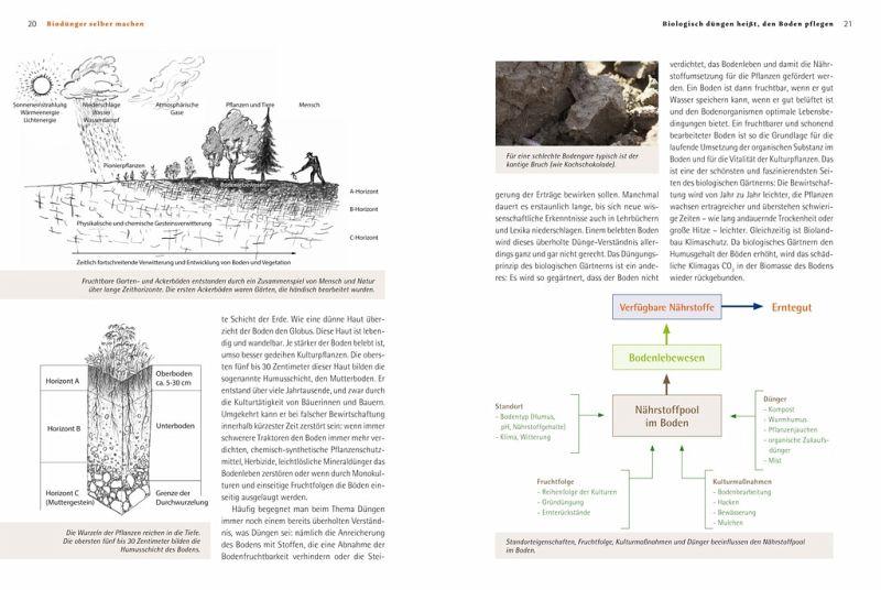 biodünger selber machen von andrea heistinger; alfred grand - buch,