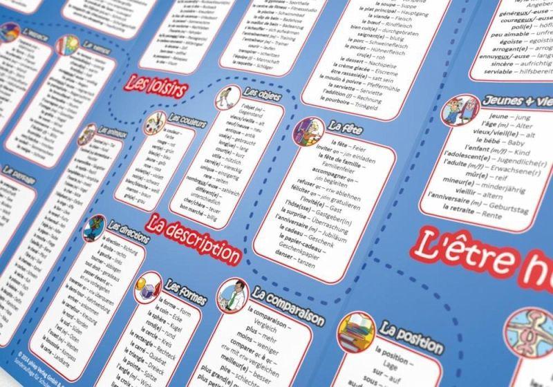 Mindmemo Lernfolder Grundwortschatz Französisch Deutsch 1100