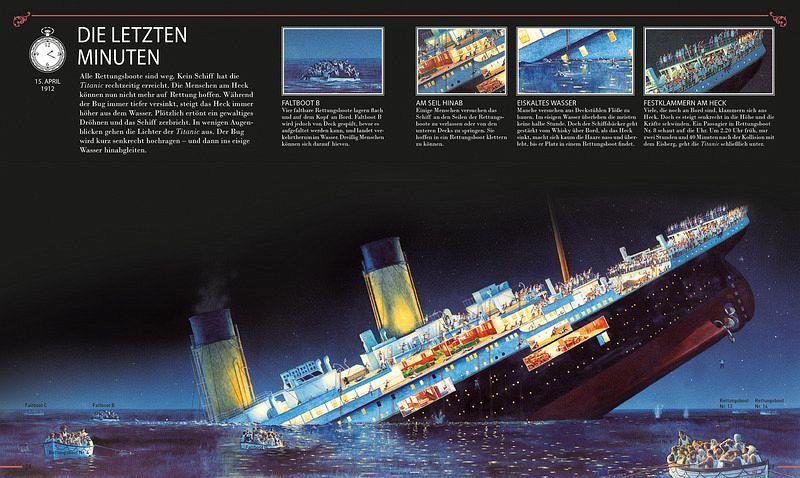 Geschichte Titanic