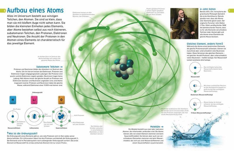 Chemische Elemente Moskau
